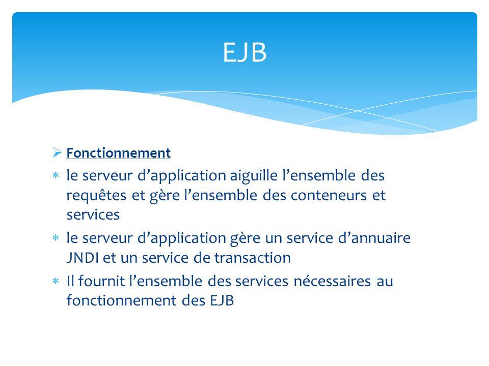 EJB Fonctionnement. le serveur d'application aiguille l'ensemble des requêtes et gère l'ensemble des conteneurs et services.