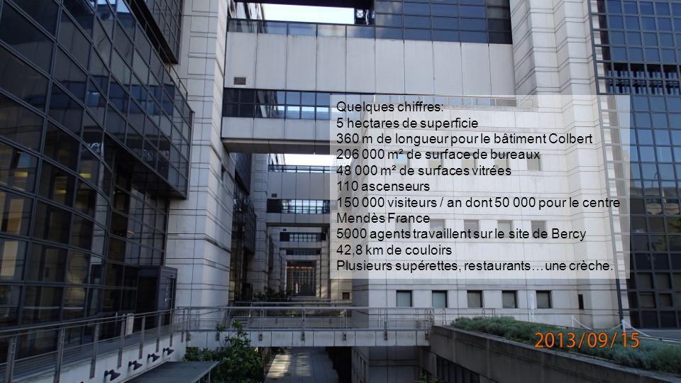 Quelques chiffres: 5 hectares de superficie. 360 m de longueur pour le bâtiment Colbert. 206 000 m² de surface de bureaux.