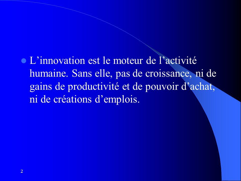 L'innovation est le moteur de l'activité humaine
