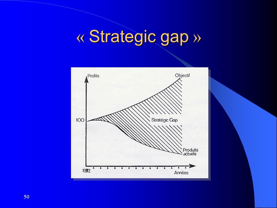 « Strategic gap » 50