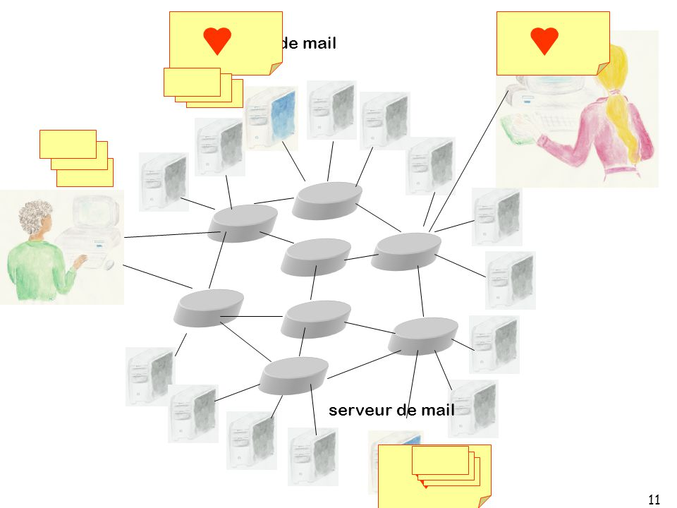 serveur de mail serveur de mail 11