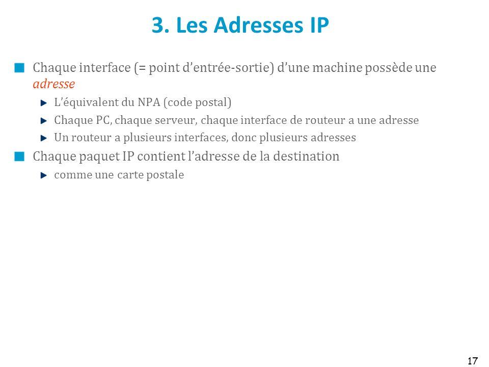 3. Les Adresses IP Chaque interface (= point d'entrée-sortie) d'une machine possède une adresse. L'équivalent du NPA (code postal)