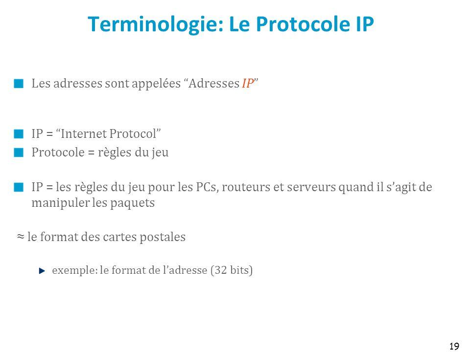 Terminologie: Le Protocole IP