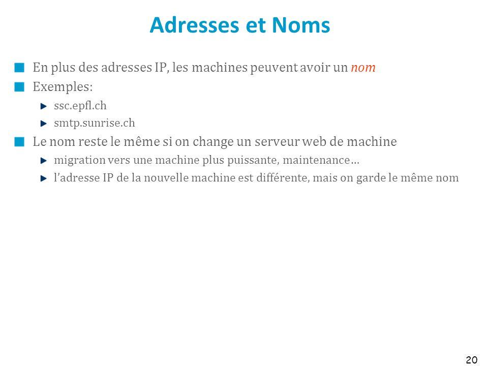 Adresses et Noms En plus des adresses IP, les machines peuvent avoir un nom. Exemples: ssc.epfl.ch.