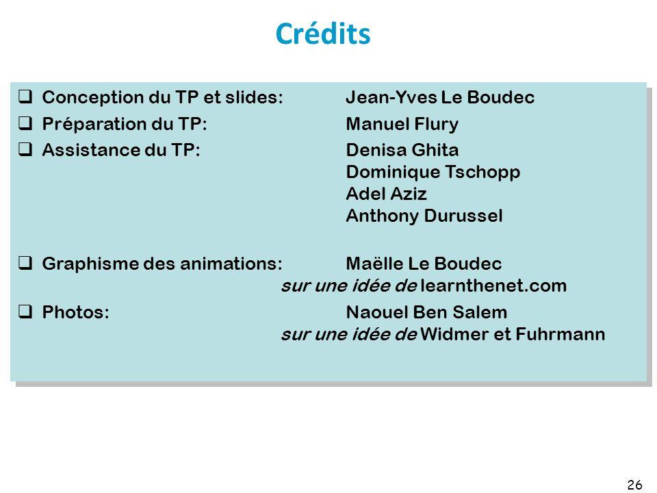 Crédits Conception du TP et slides: Jean-Yves Le Boudec