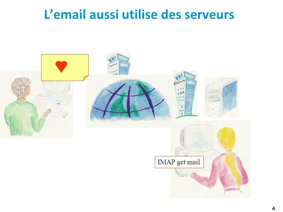 L'email aussi utilise des serveurs