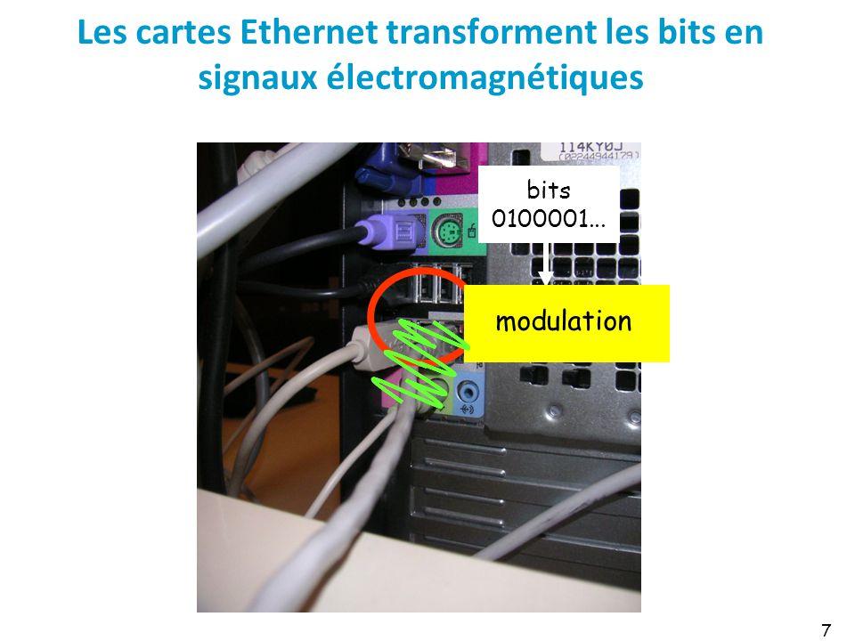 Les cartes Ethernet transforment les bits en signaux électromagnétiques