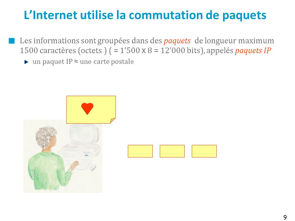 L'Internet utilise la commutation de paquets