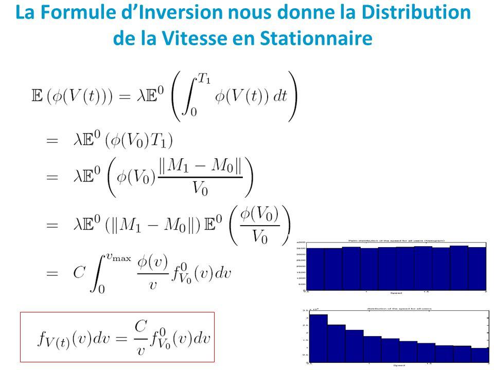 La Formule d'Inversion nous donne la Distribution de la Vitesse en Stationnaire