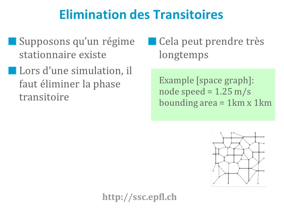 Elimination des Transitoires