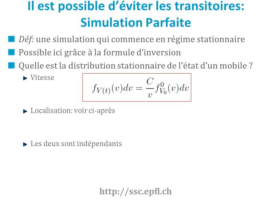 Il est possible d'éviter les transitoires: Simulation Parfaite