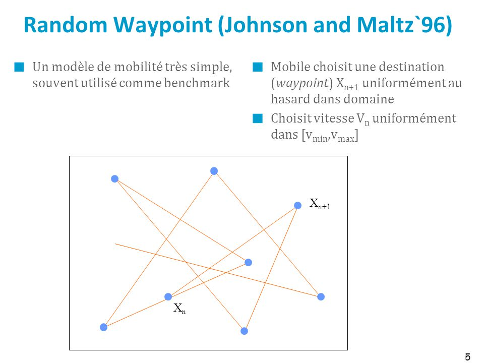 Random Waypoint (Johnson and Maltz`96)