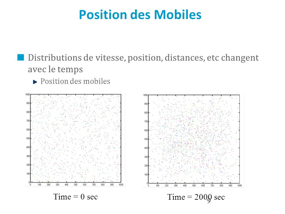 Position des Mobiles Distributions de vitesse, position, distances, etc changent avec le temps. Position des mobiles.
