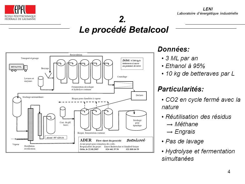 Laboratoire d'énergétique industrielle