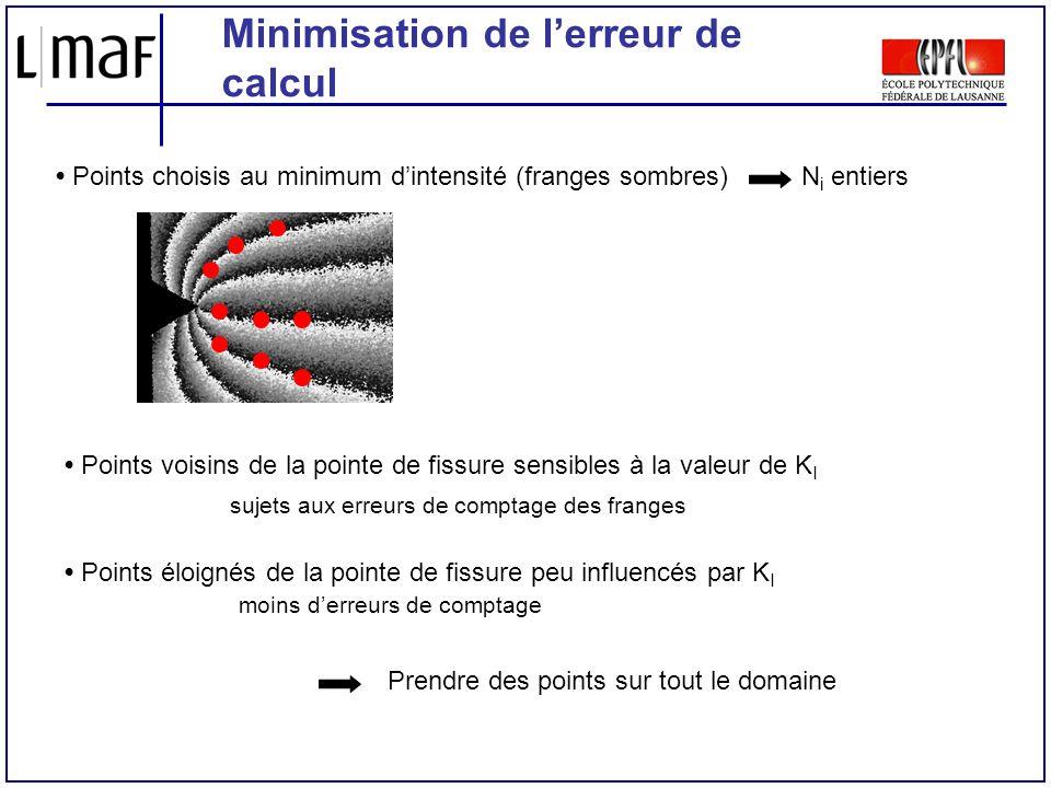 Minimisation de l'erreur de calcul