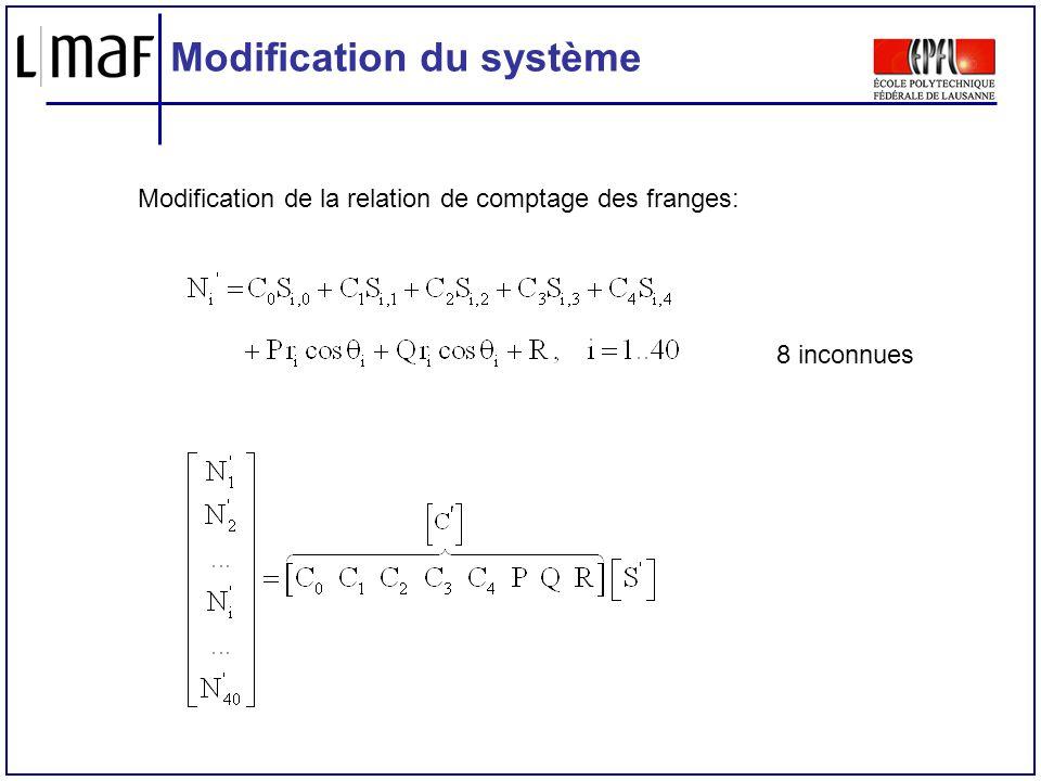 Modification du système