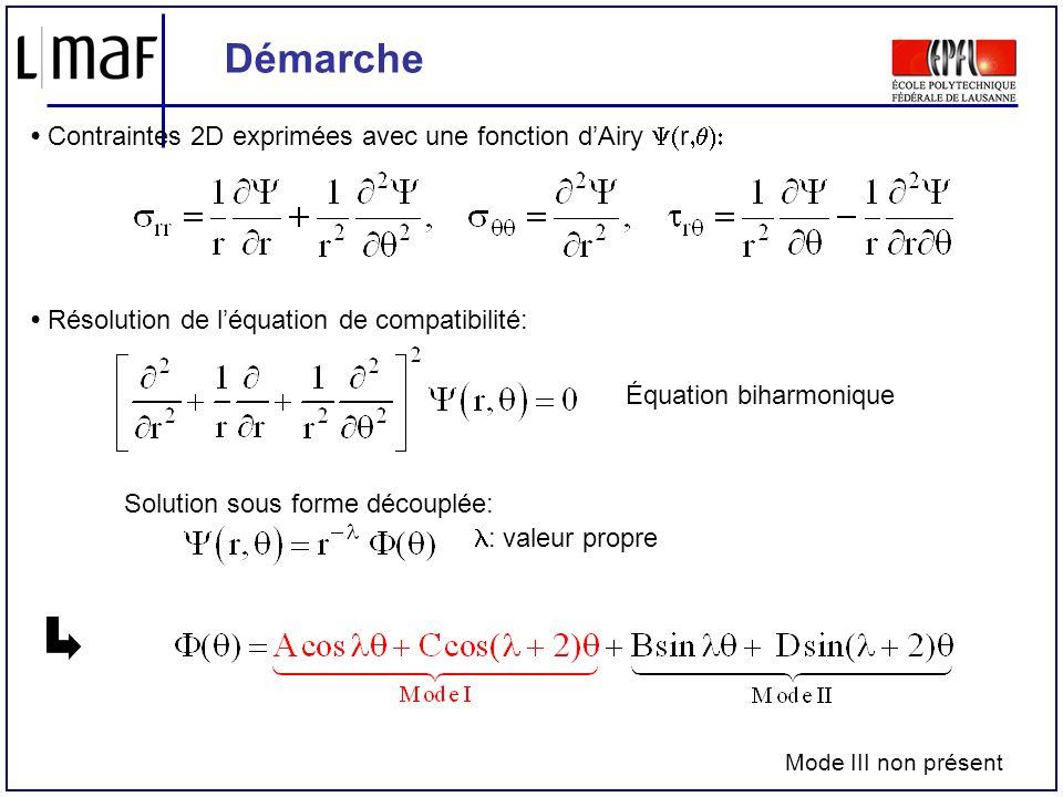 Démarche • Contraintes 2D exprimées avec une fonction d'Airy Y(r,q):