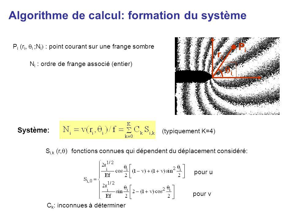 Algorithme de calcul: formation du système