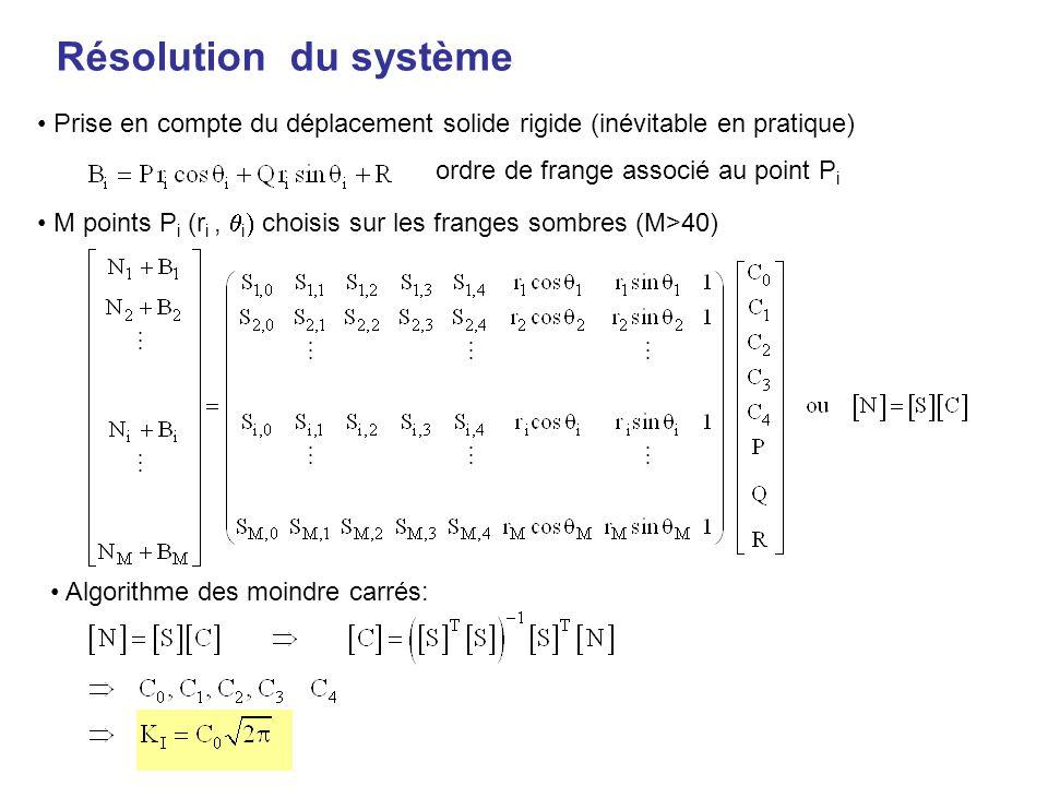 Résolution du système • Prise en compte du déplacement solide rigide (inévitable en pratique) ordre de frange associé au point Pi.