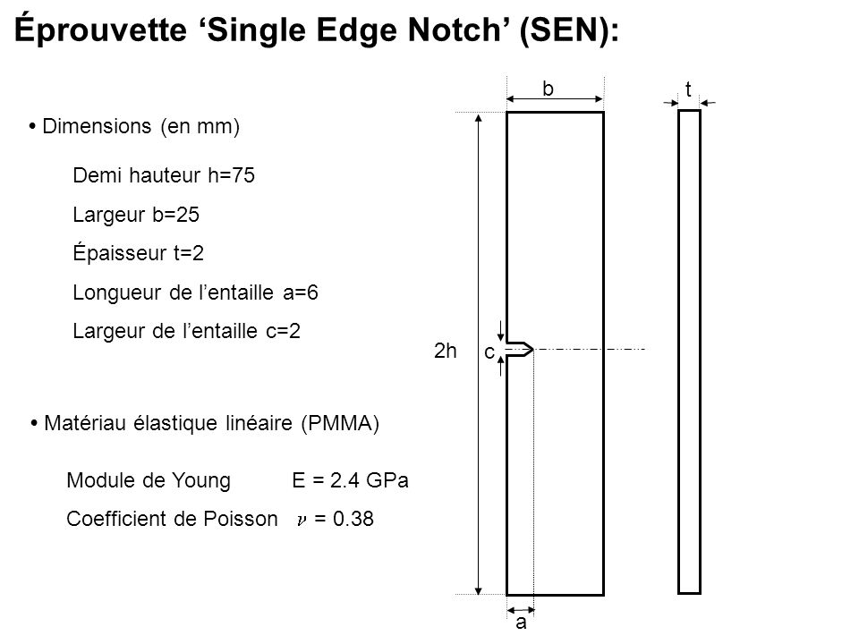 Éprouvette 'Single Edge Notch' (SEN):