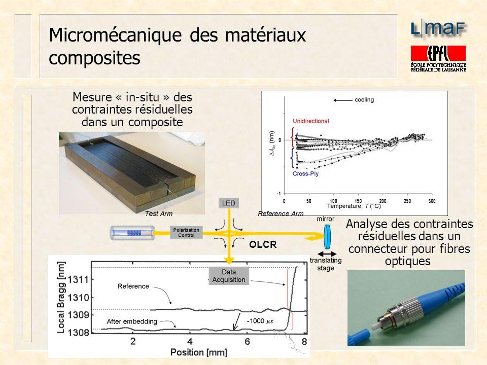 Micromécanique des matériaux composites