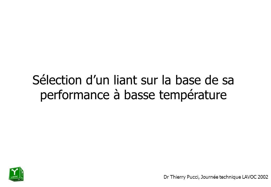 Sélection d'un liant sur la base de sa performance à basse température