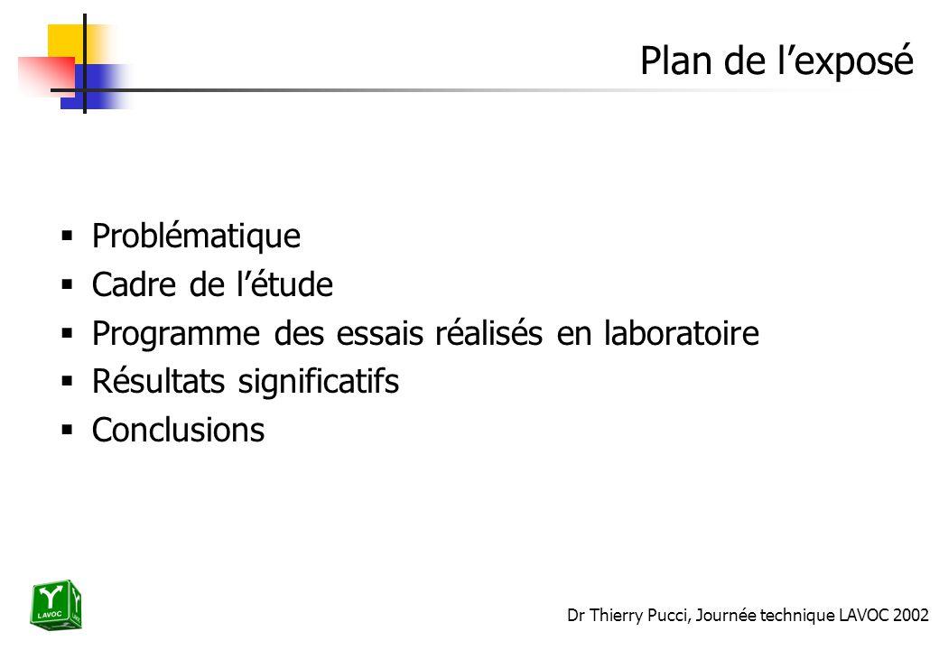 Plan de l'exposé Problématique Cadre de l'étude