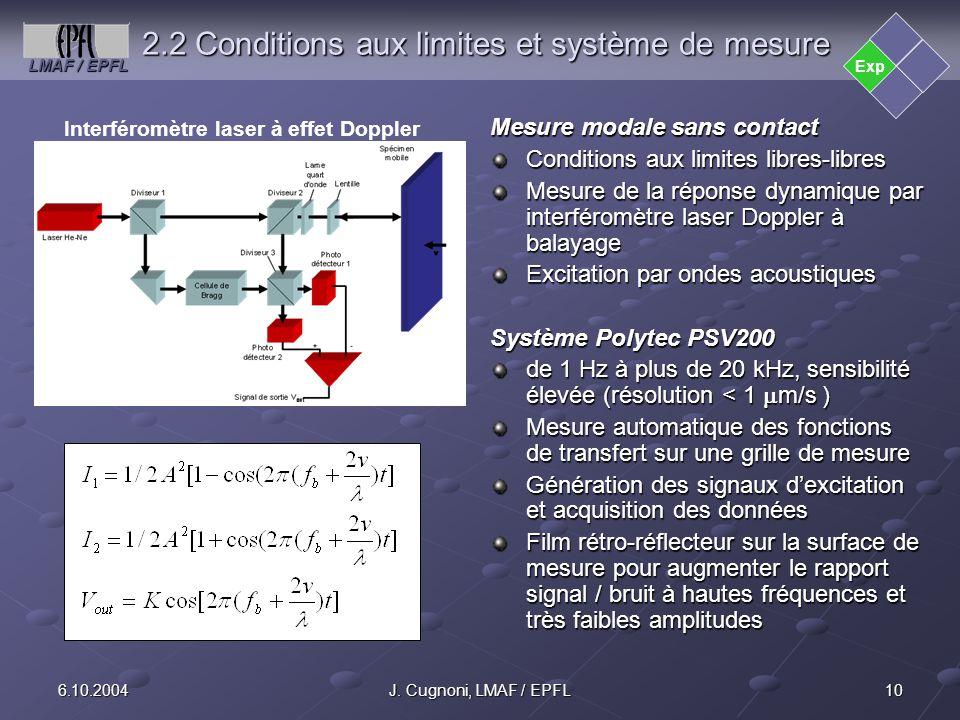 2.2 Conditions aux limites et système de mesure