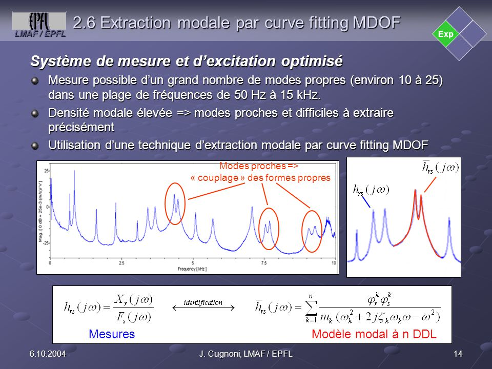 2.6 Extraction modale par curve fitting MDOF