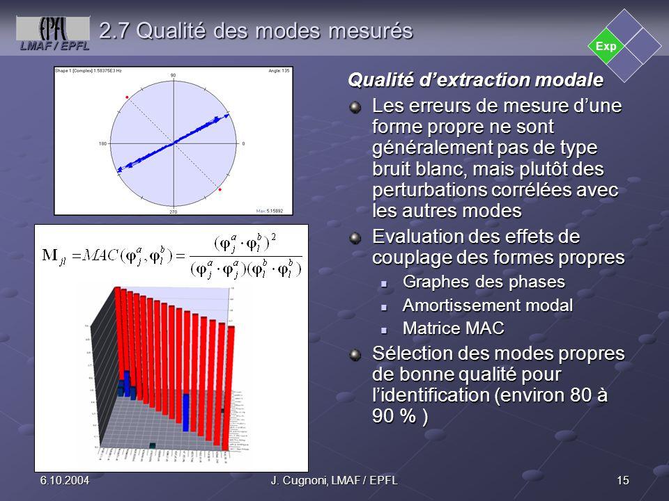 2.7 Qualité des modes mesurés