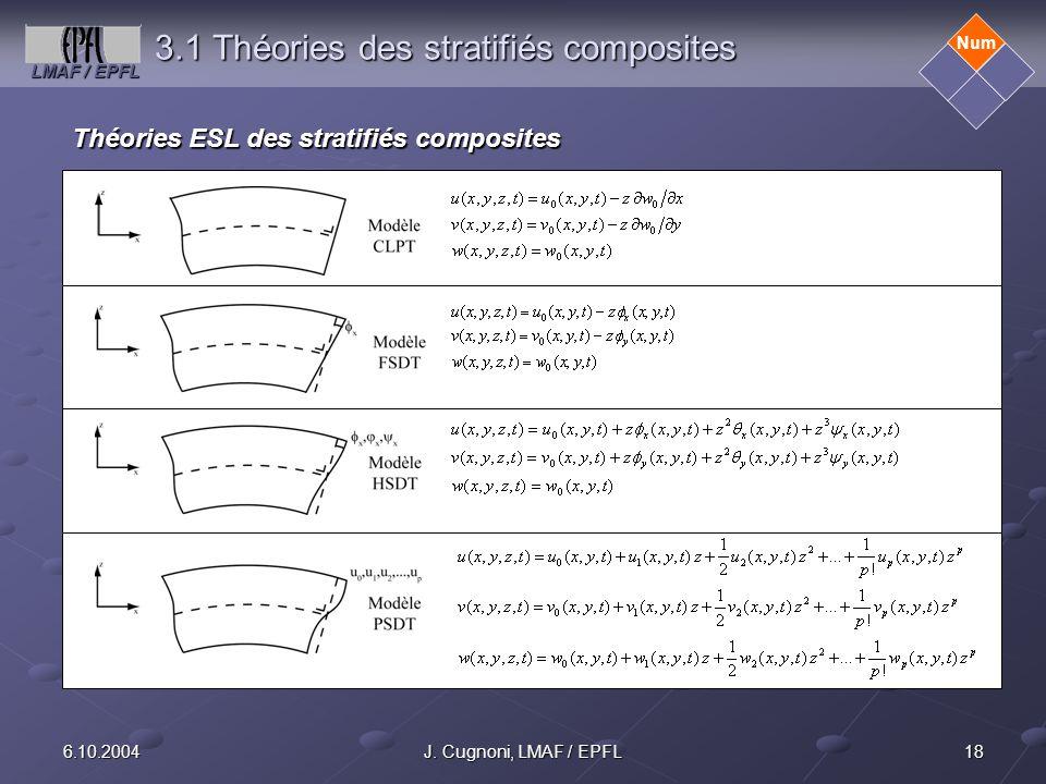 3.1 Théories des stratifiés composites