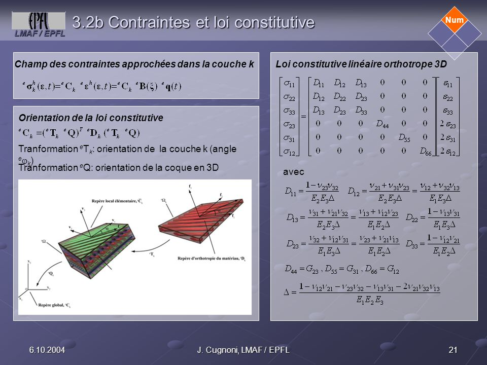 3.2b Contraintes et loi constitutive