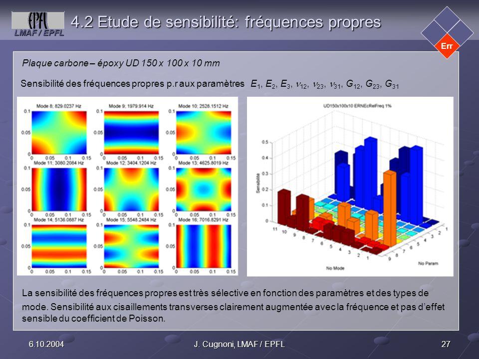 4.2 Etude de sensibilité: fréquences propres