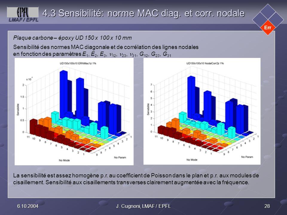 4.3 Sensibilité: norme MAC diag. et corr. nodale