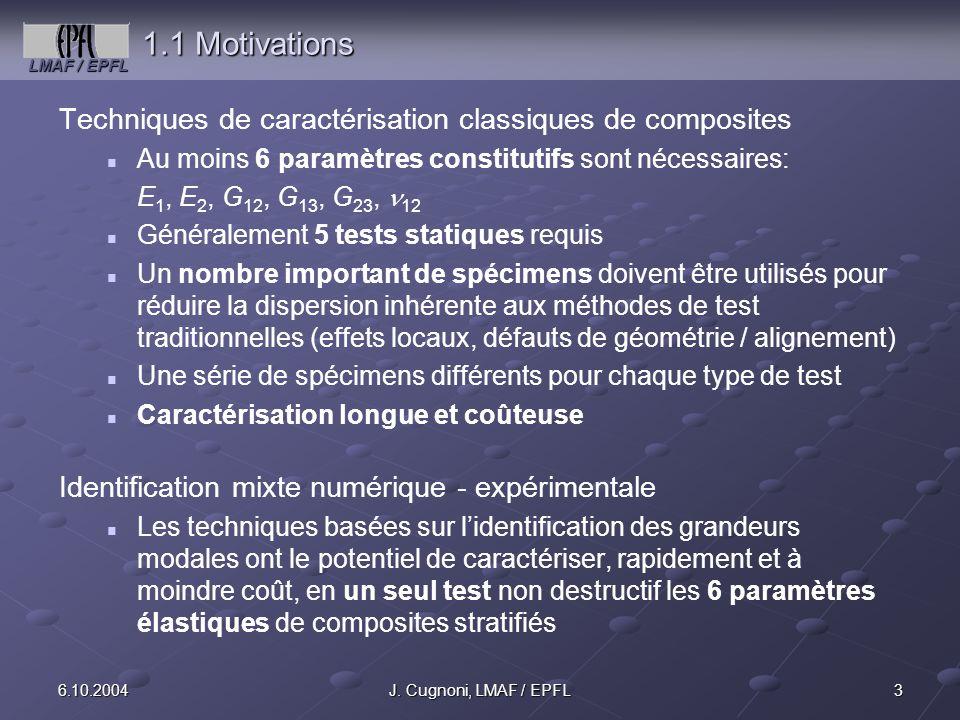 1.1 Motivations Techniques de caractérisation classiques de composites