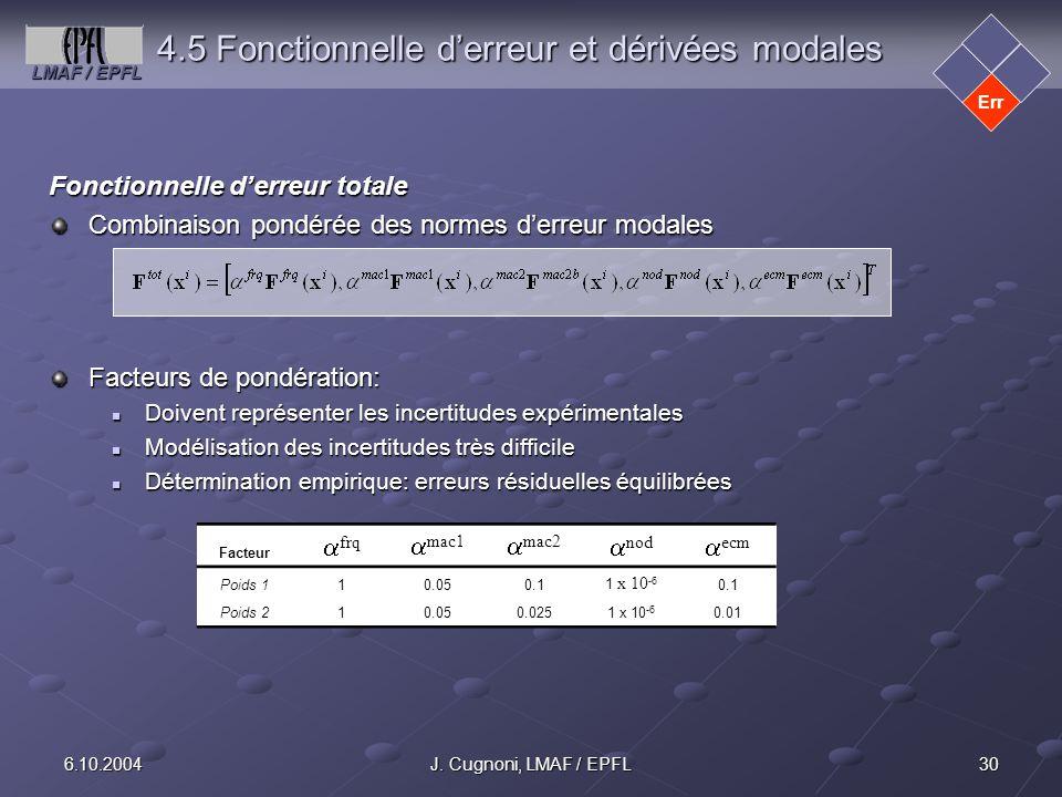 4.5 Fonctionnelle d'erreur et dérivées modales
