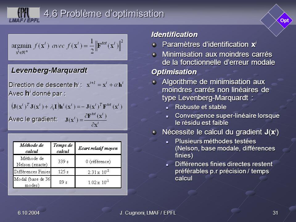 4.6 Problème d'optimisation