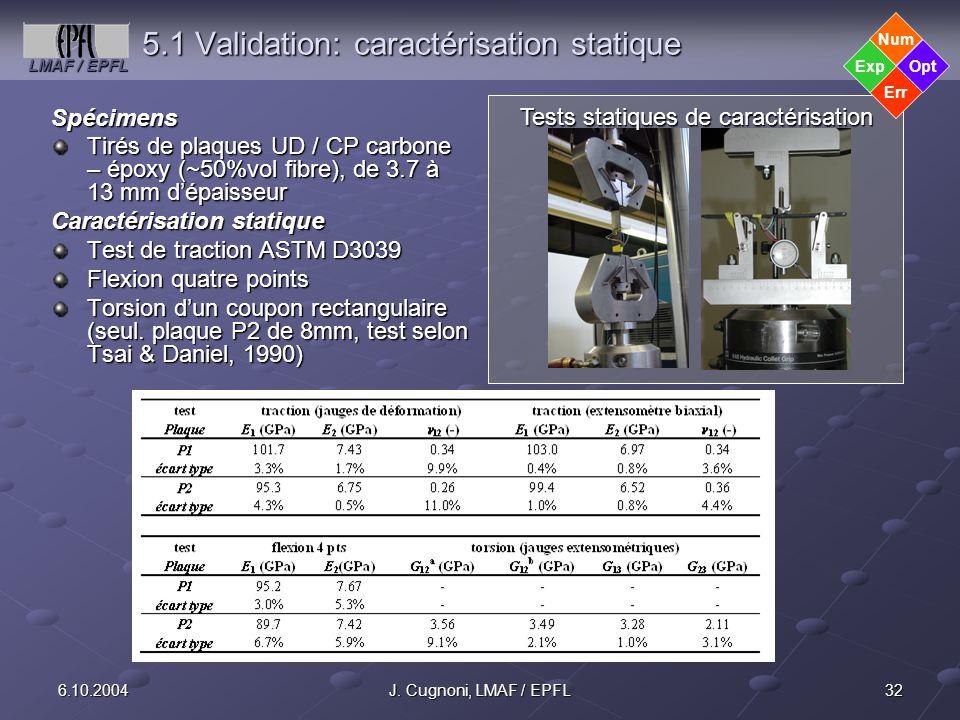 5.1 Validation: caractérisation statique