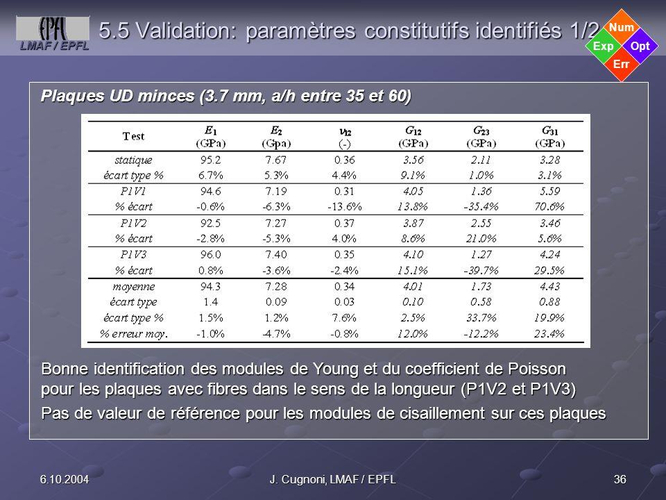 5.5 Validation: paramètres constitutifs identifiés 1/2