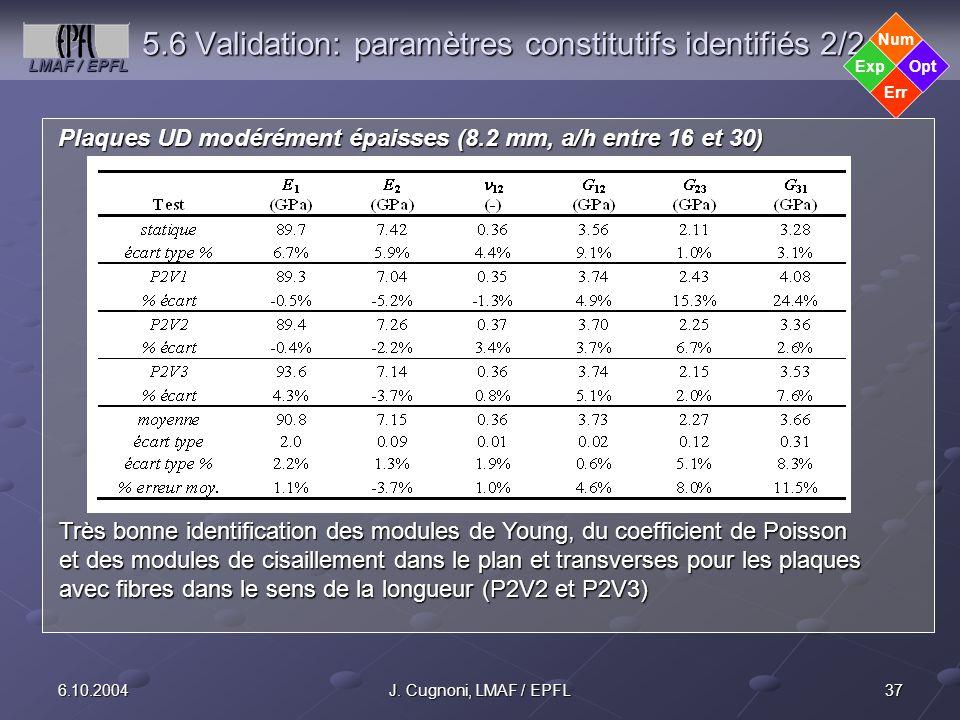 5.6 Validation: paramètres constitutifs identifiés 2/2