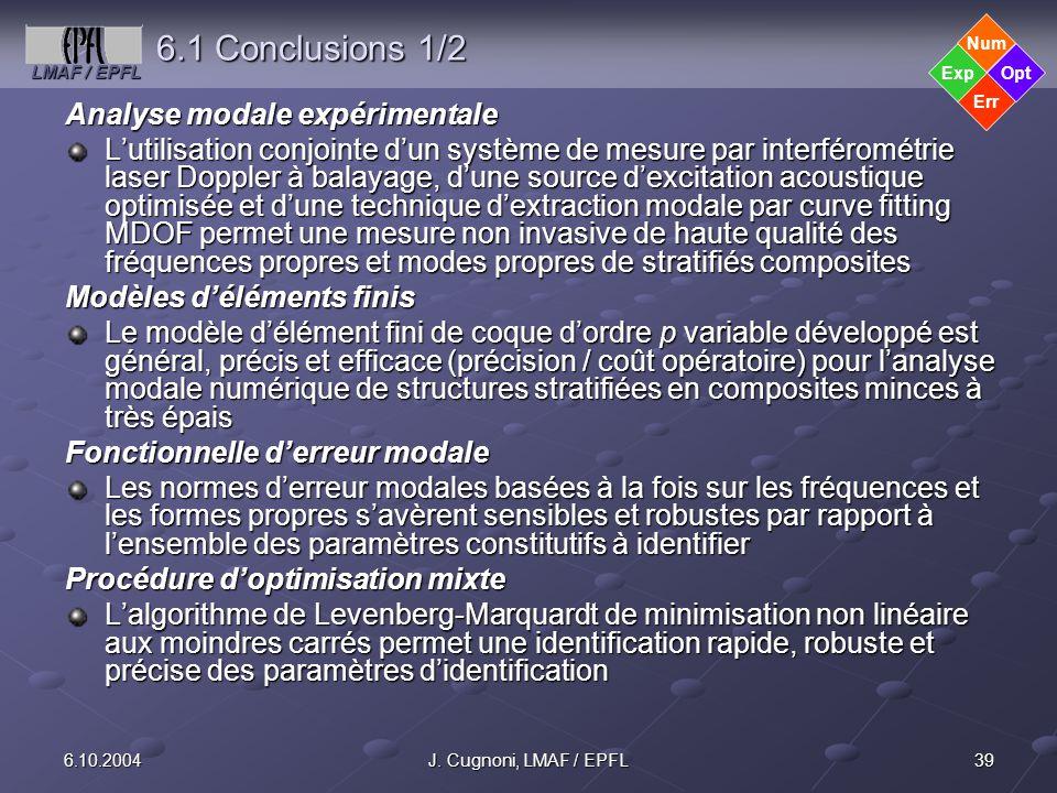 6.1 Conclusions 1/2 Analyse modale expérimentale