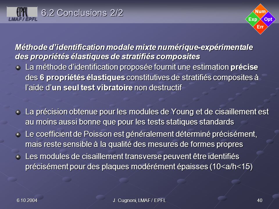 6.2 Conclusions 2/2 Err. Opt. Exp. Num.
