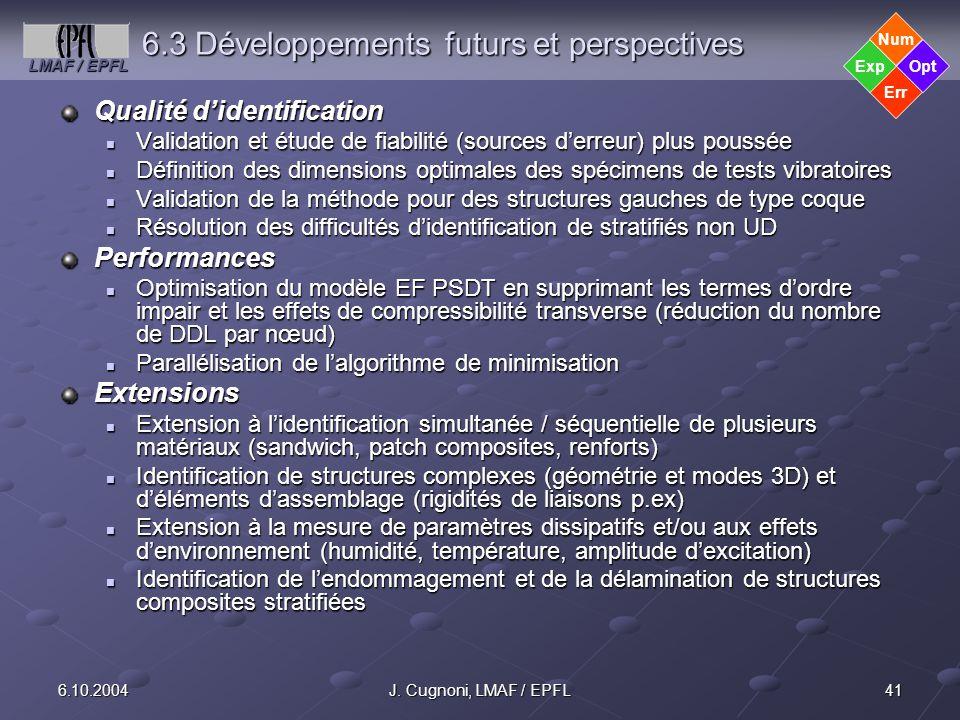 6.3 Développements futurs et perspectives