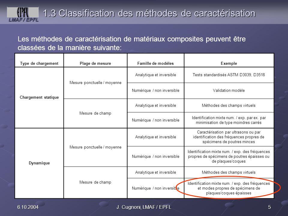 1.3 Classification des méthodes de caractérisation