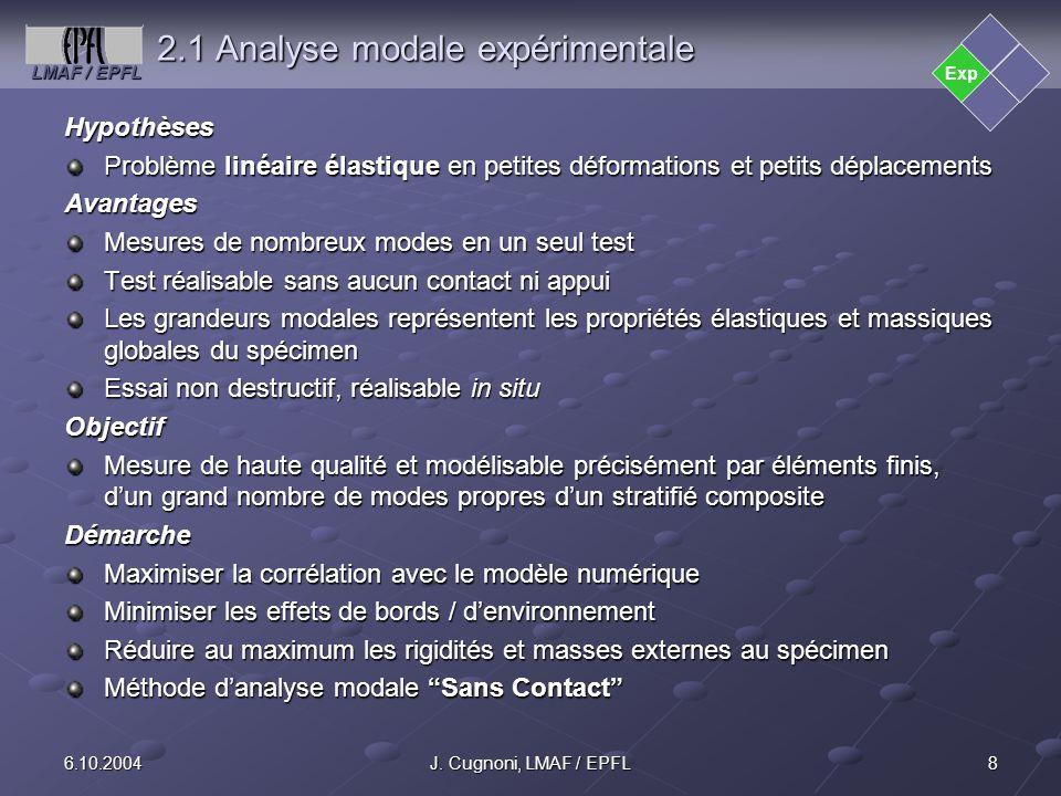 2.1 Analyse modale expérimentale