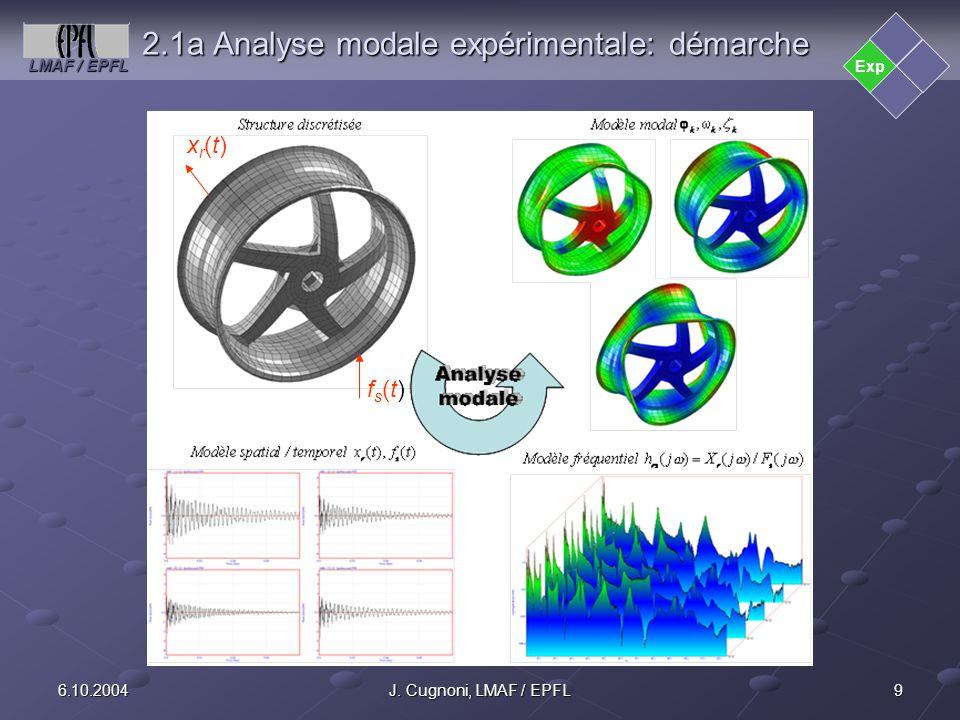 2.1a Analyse modale expérimentale: démarche