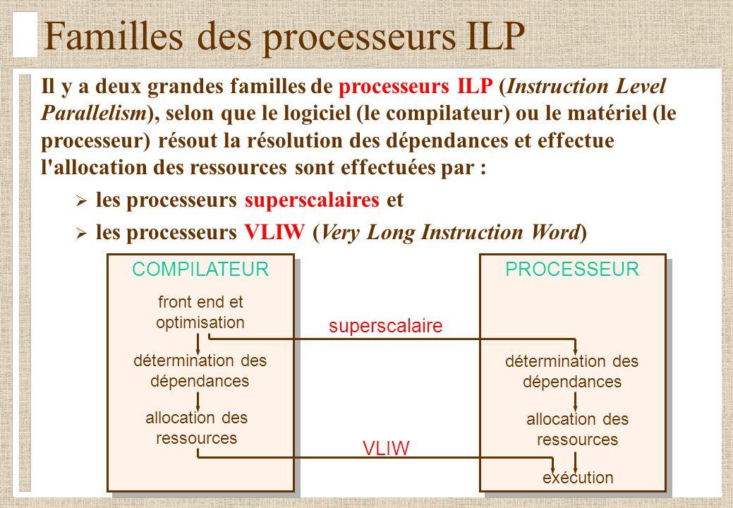 Familles des processeurs ILP
