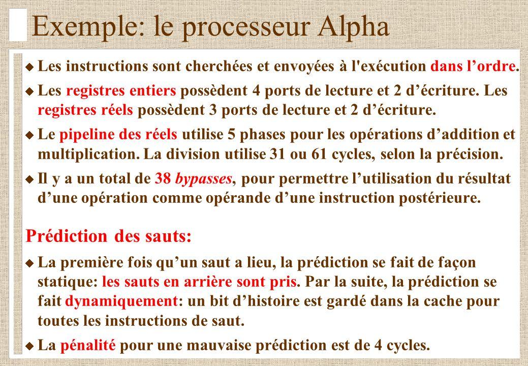 Exemple: le processeur Alpha
