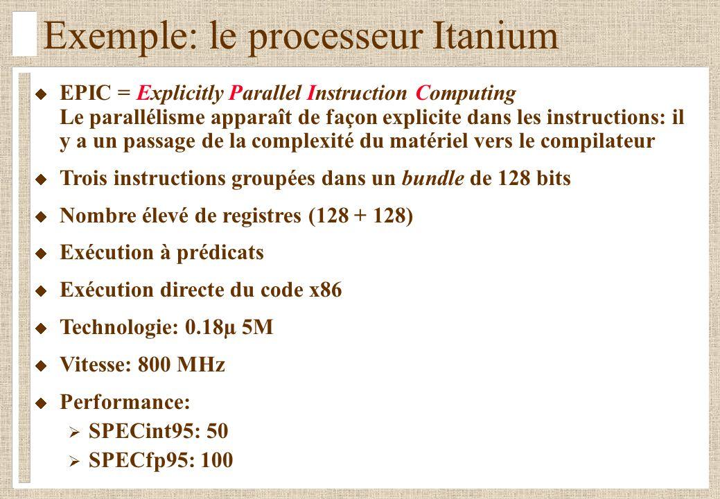 Exemple: le processeur Itanium