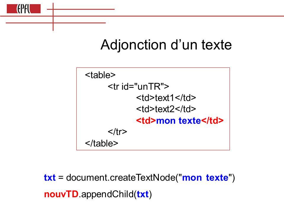 Adjonction d'un texte <table> <tr id= unTR >